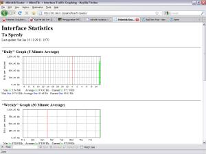 mrtg graphs